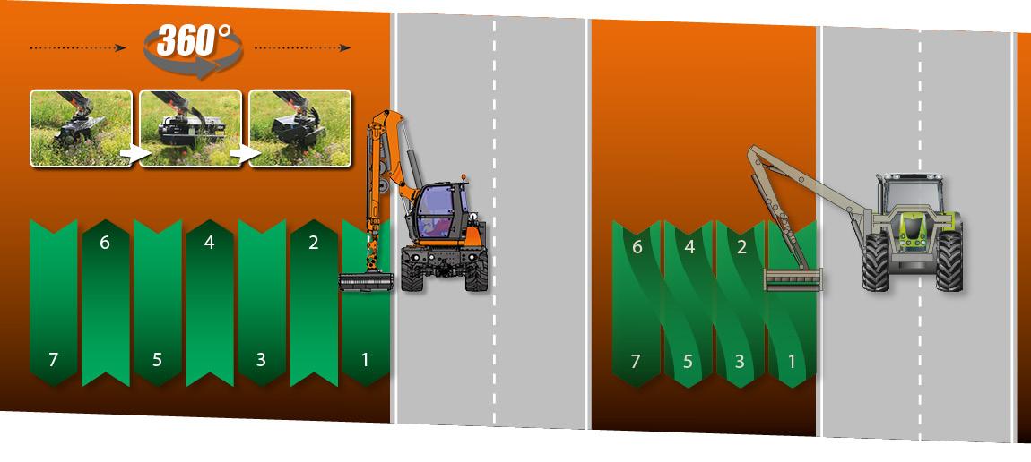 ilf athena - productivité - debroussailleuse autoroute - energreen france porte outils professionnels