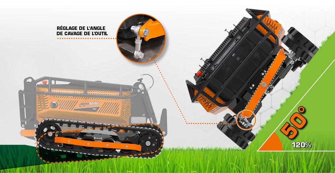 robomini - reglage angle - energreen france porte outils professionnels
